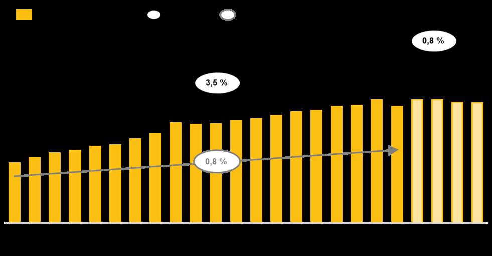 Infrarakentamisen Markkina Suomessa EUR miljardia